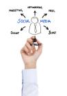 formation marketing digital, formation, marketing internet, publicité sur internet, strategie internet, bretagne, lorient, vannes, auray, pontivy, quimperlé